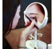 Органайзеры, зеркала и косметички